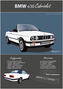 BMW E30 Cabriolet - Creation originale